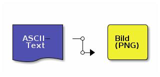 Beispiel für ein via Ditaa generiertes Diagramm